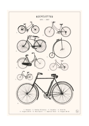 Poster Bicyclettes Poster 1