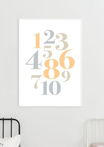 Poster Zahlen Poster 2