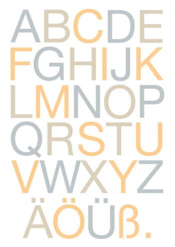 Poster Kinder Alphabet ABC Poster 1